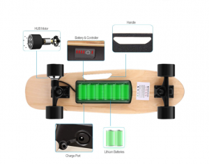 Shaofu Youth - Best Commuting Electric Skateboard for Beginners